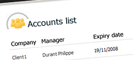 List of accounts